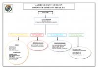 Organigramme Services Mairie SAINT-GUINOUX